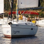 On the second day of Beneteau Yacht Rally planned route